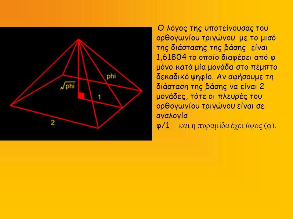 φ/1 και η πυραμίδα έχει ύψος (φ).