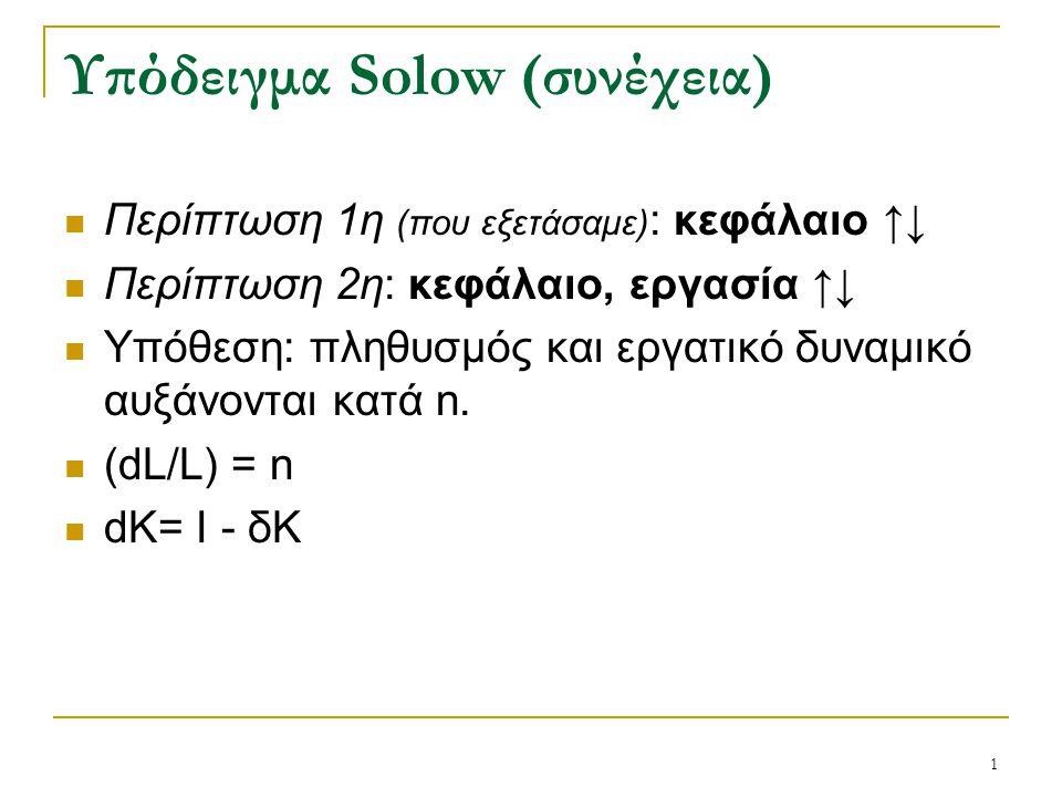 Υπόδειγμα Solow (συνέχεια)