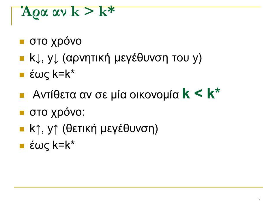 Άρα αν k > k* στο χρόνο k↓, y↓ (αρνητική μεγέθυνση του y) έως k=k*