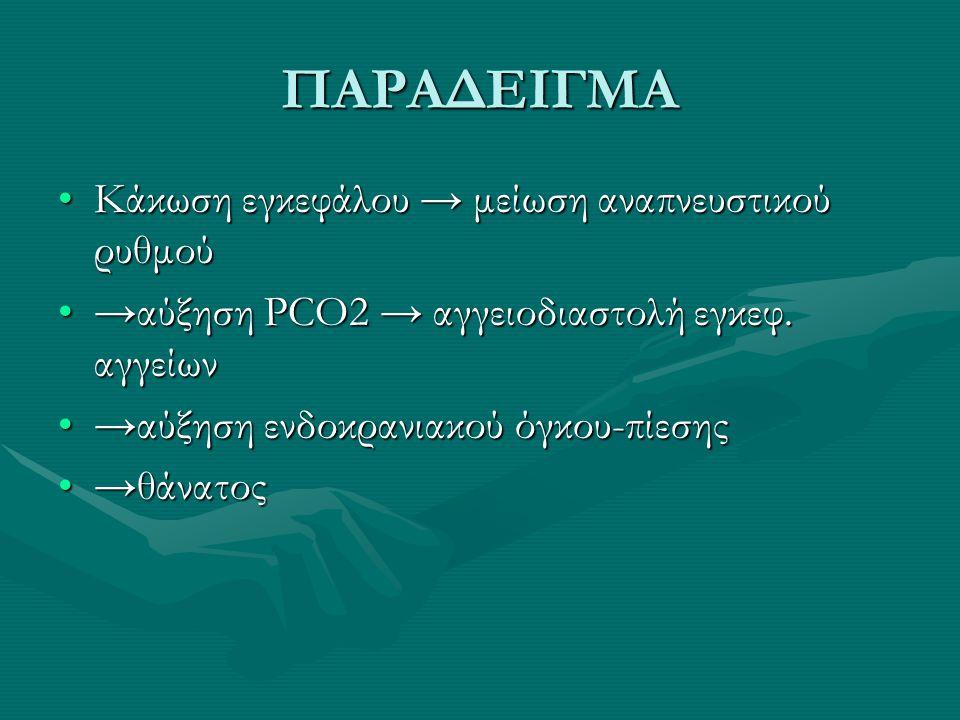 ΠΑΡΑΔΕΙΓΜΑ Κάκωση εγκεφάλου → μείωση αναπνευστικού ρυθμού