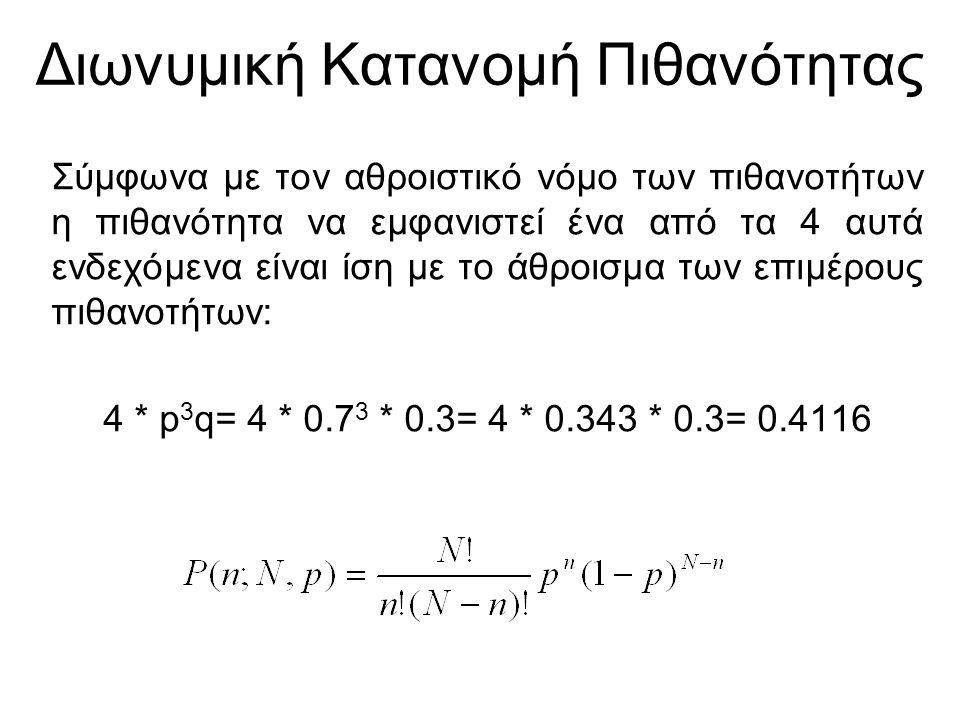 Διωνυμική Κατανομή Πιθανότητας