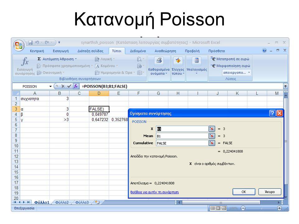 Κατανομή Poisson