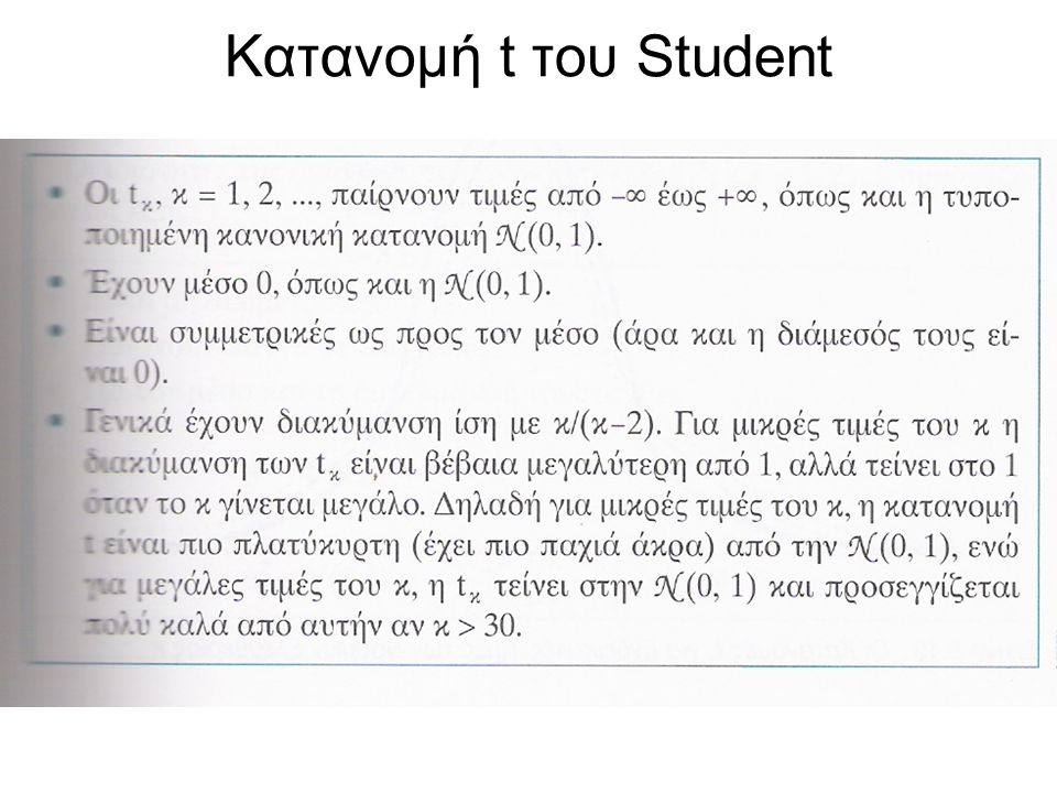 Κατανομή t του Student Οι ιδιότητες της οικογένειας κατανομών tκ, κ=1,2,… συνοψίζονται ως εξής: