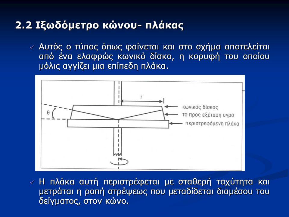 2.2 Ιξωδόμετρο κώνου- πλάκας