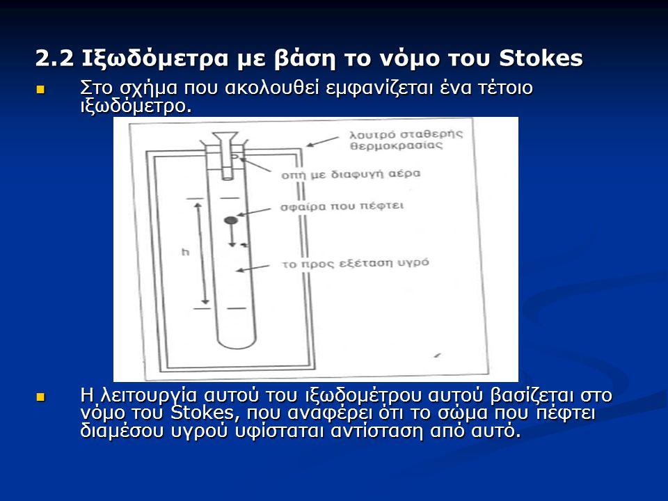 2.2 Ιξωδόμετρα με βάση το νόμο του Stokes