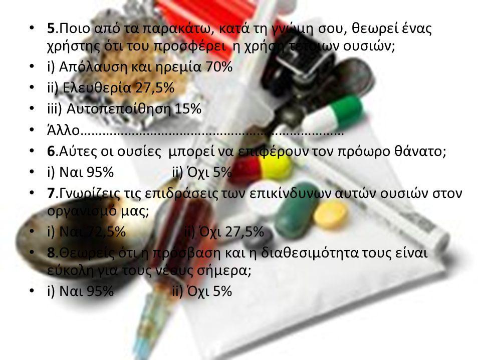 5.Ποιο από τα παρακάτω, κατά τη γνώμη σου, θεωρεί ένας χρήστης ότι του προσφέρει η χρήση τέτοιων ουσιών;