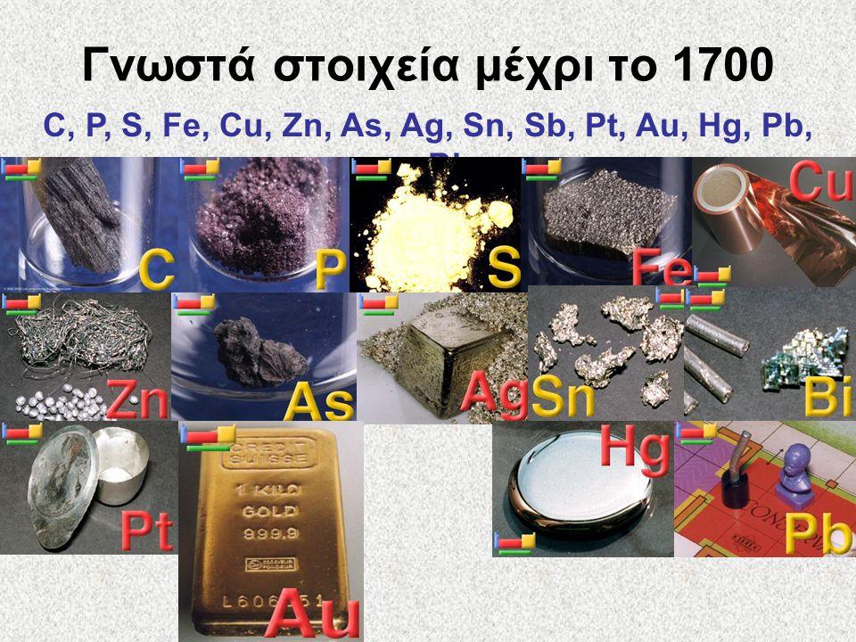 Γνωστά στοιχεία μέχρι το 1700
