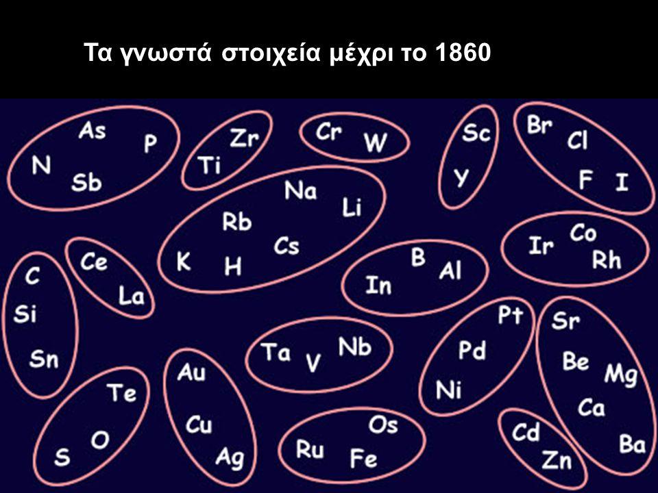Τα γνωστά στοιχεία μέχρι το 1860