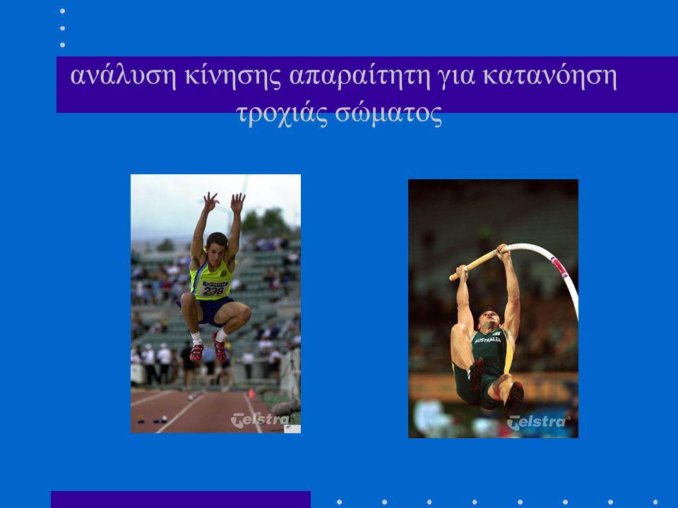 ανάλυση κίνησης απαραίτητη για κατανόηση τροχιάς σώματος
