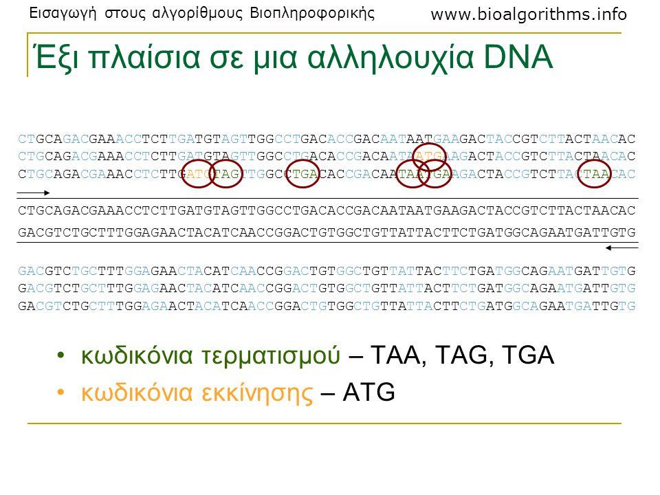 Έξι πλαίσια σε μια αλληλουχία DNA