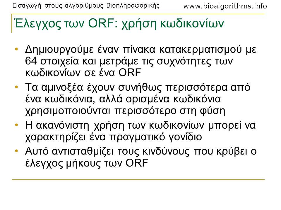 Έλεγχος των ORF: χρήση κωδικονίων