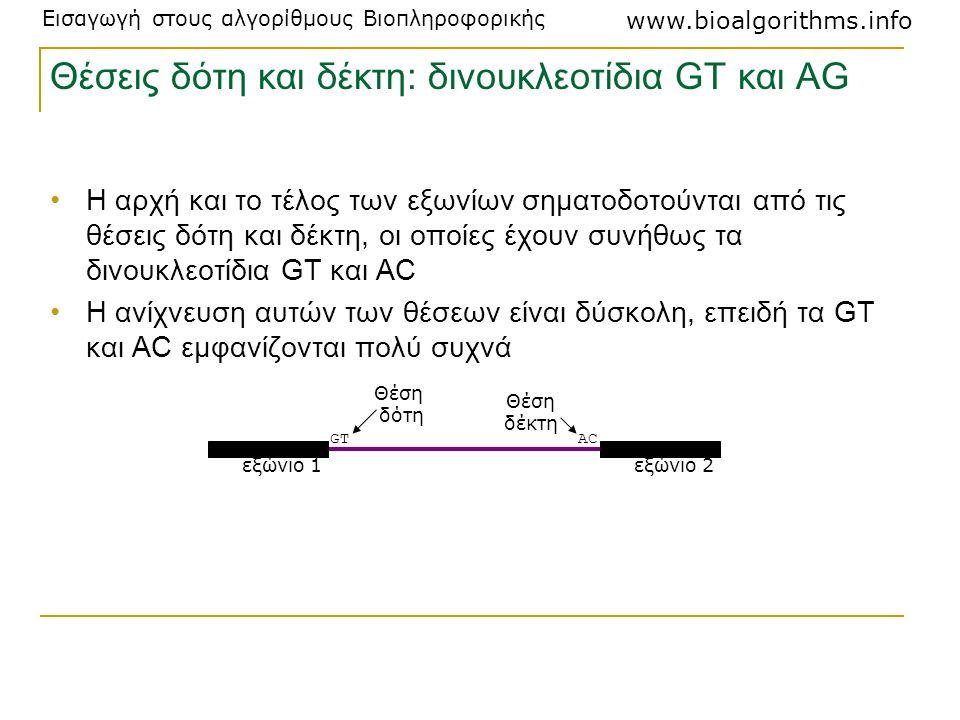 Θέσεις δότη και δέκτη: δινουκλεοτίδια GT και AG