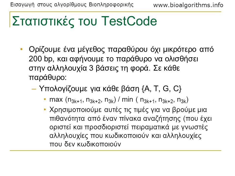 Στατιστικές του TestCode