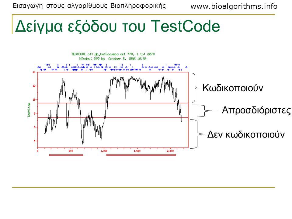Δείγμα εξόδου του TestCode