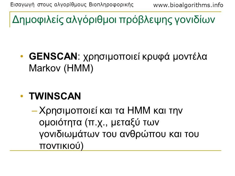 Δημοφιλείς αλγόριθμοι πρόβλεψης γονιδίων