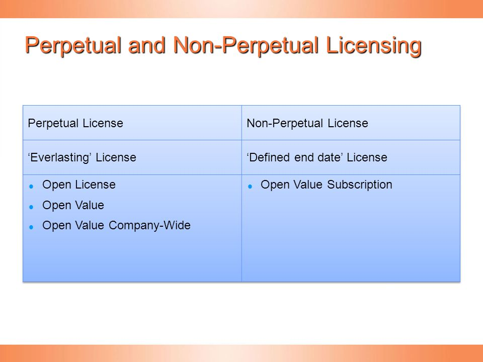 Perpetual and Non-Perpetual Licensing