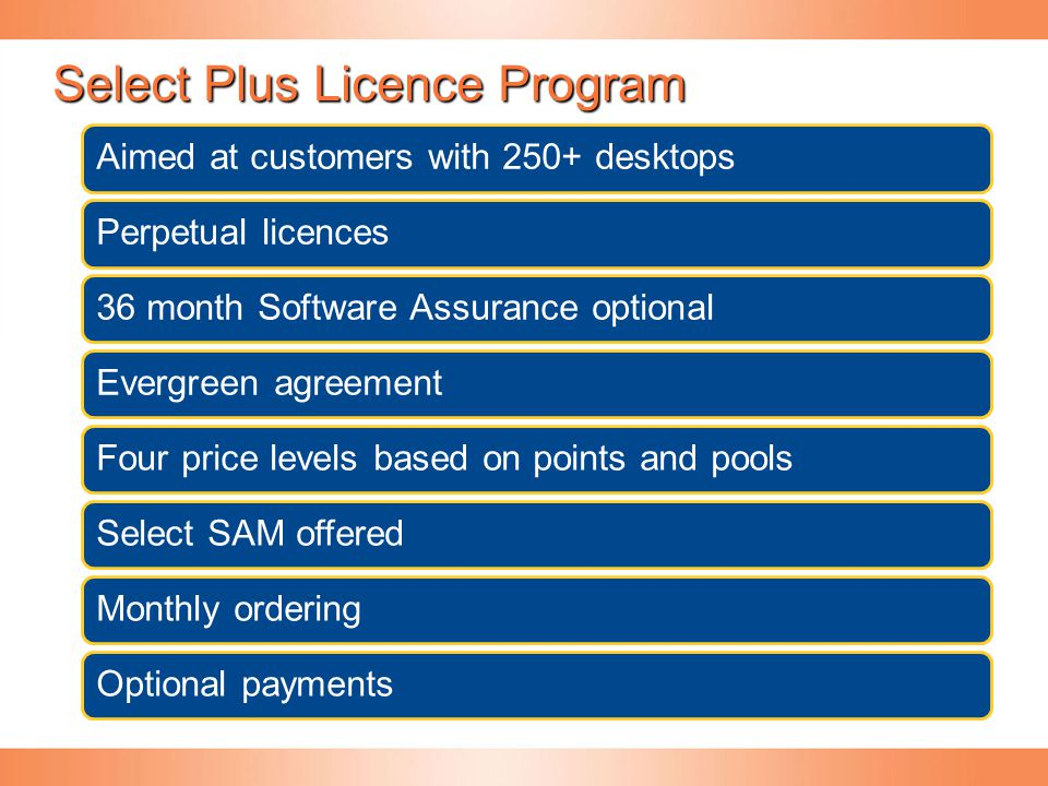 Select Plus Licence Program