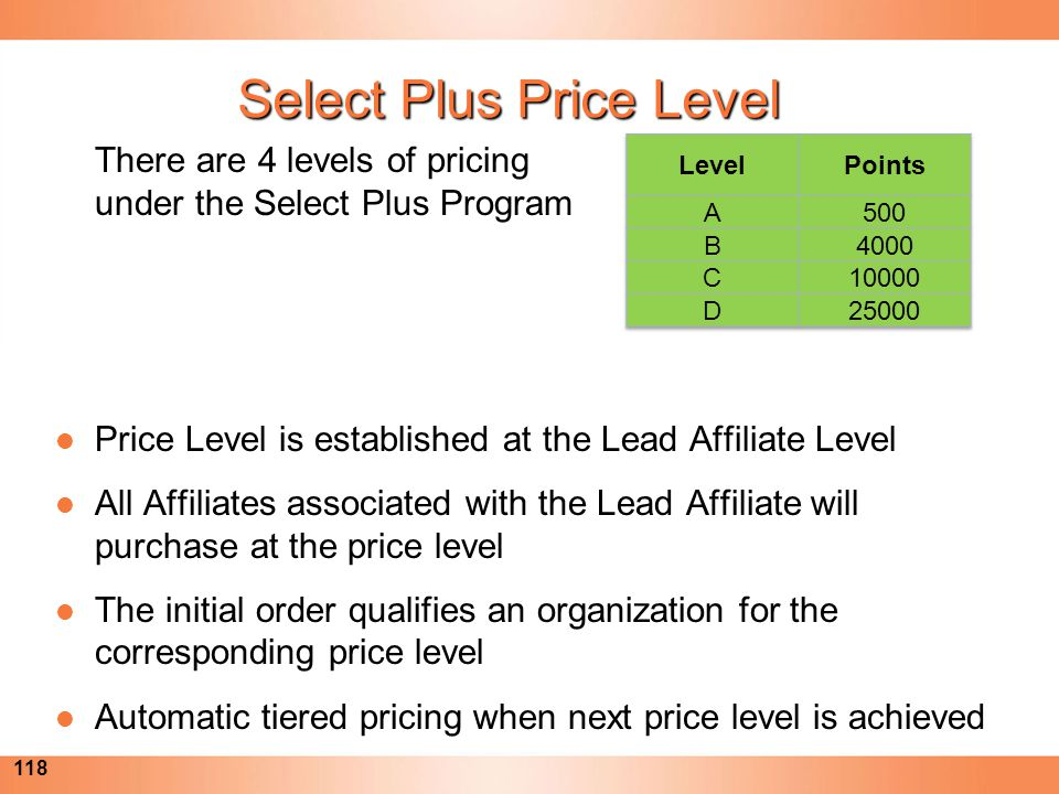 Select Plus Price Level