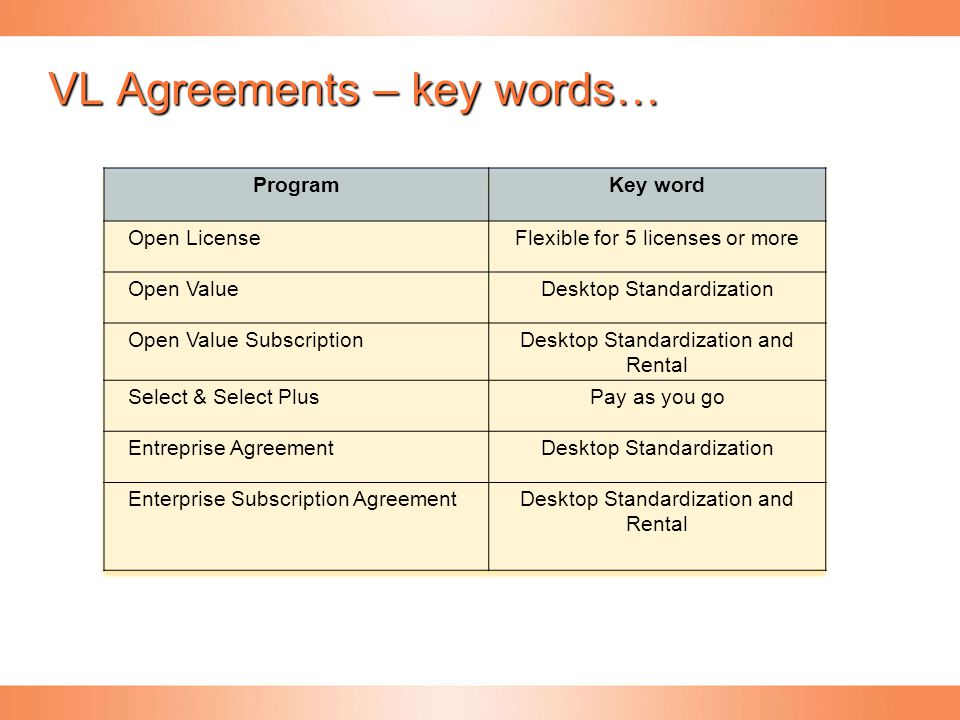 VL Agreements – key words…