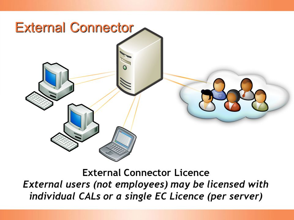 External Connector External Connector Licence External users (not employees) may be licensed with individual CALs or a single EC Licence (per server)