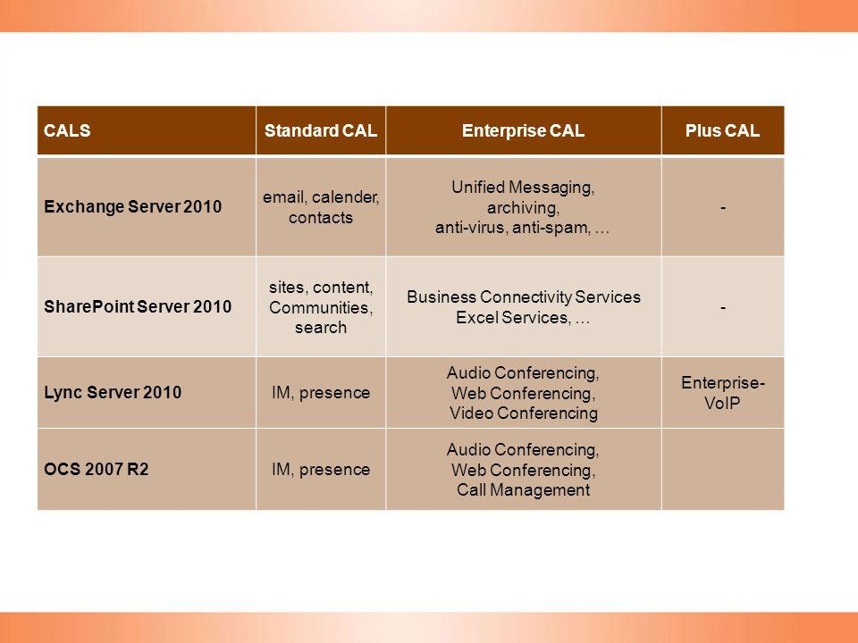 Standard CAL Enterprise CAL Plus CAL