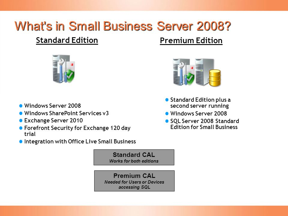What s in Small Business Server 2008