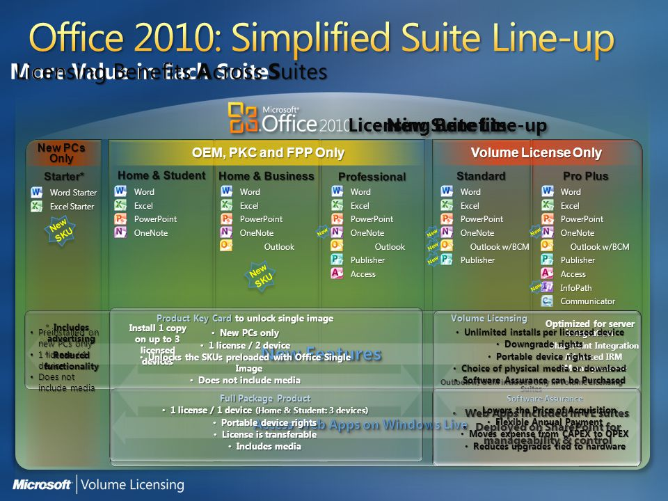 Office 2010: Simplified Suite Line-up