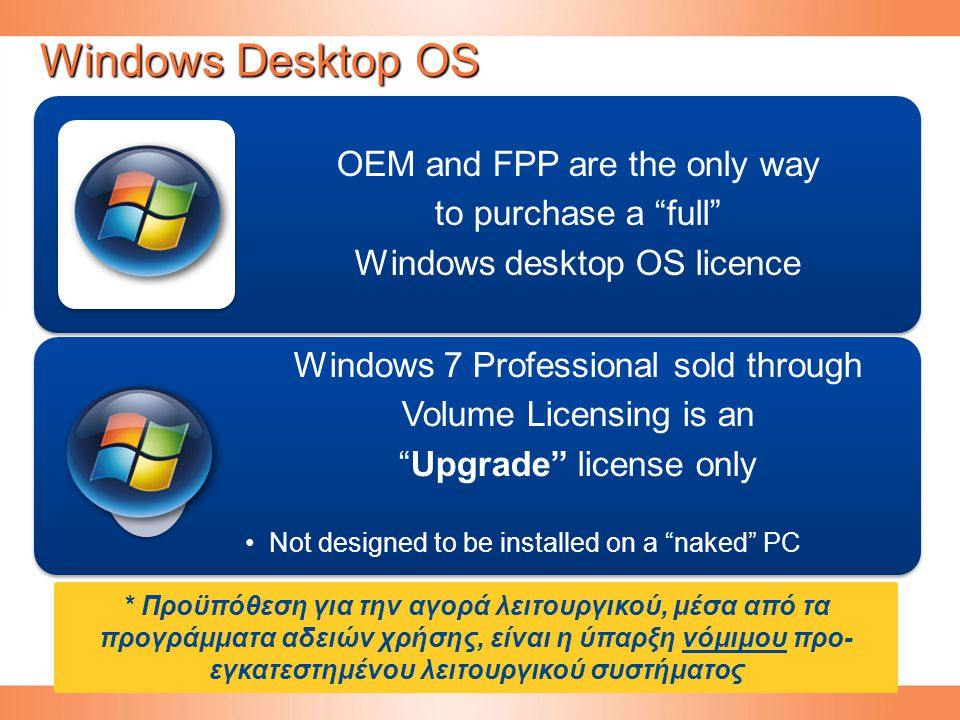 Windows Desktop OS OEM and FPP are the only way to purchase a full