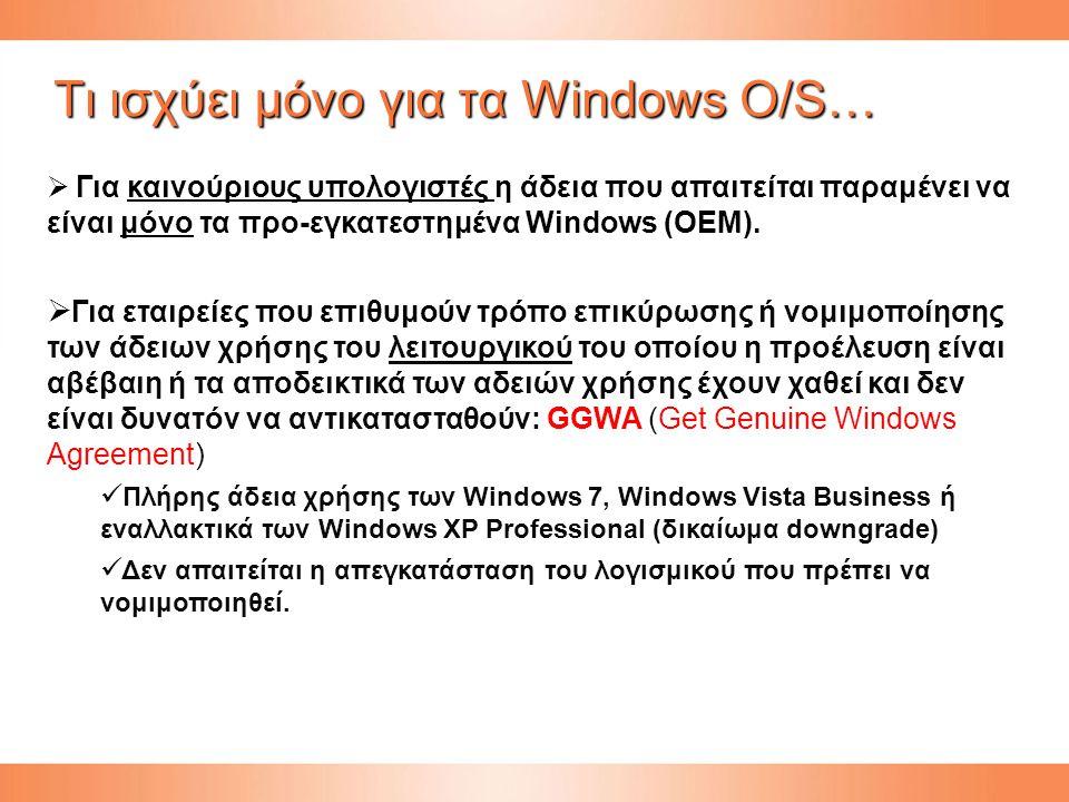Tι ισχύει μόνο για τα Windows O/S…