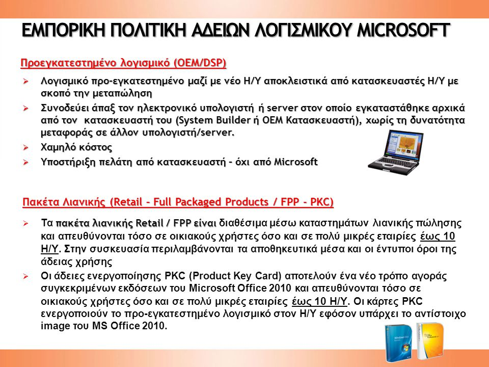 Προεγκατεστημένο λογισμικό (ΟΕΜ/DSP)