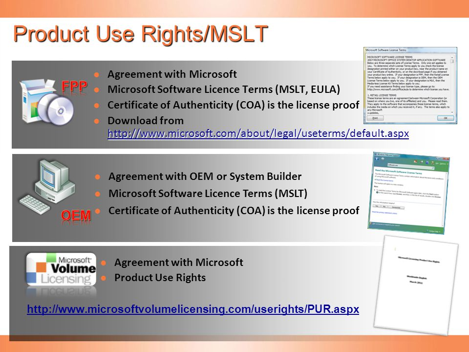Product Use Rights/MSLT