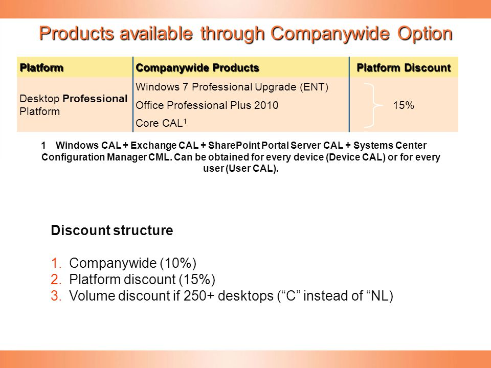 Products available through Companywide Option