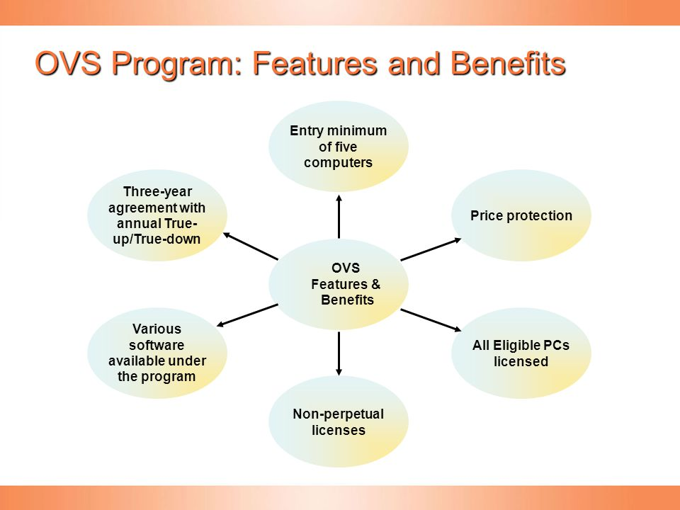 OVS Program: Features and Benefits