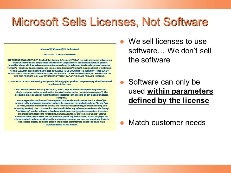 Microsoft Sells Licenses, Not Software