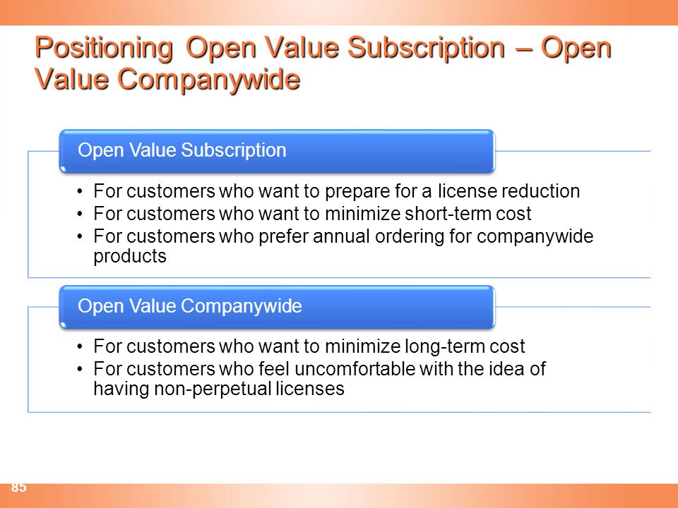 Positioning Open Value Subscription – Open Value Companywide
