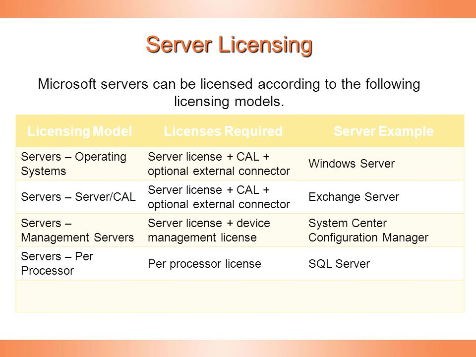 Server Licensing Microsoft servers can be licensed according to the following licensing models. Licensing Model.