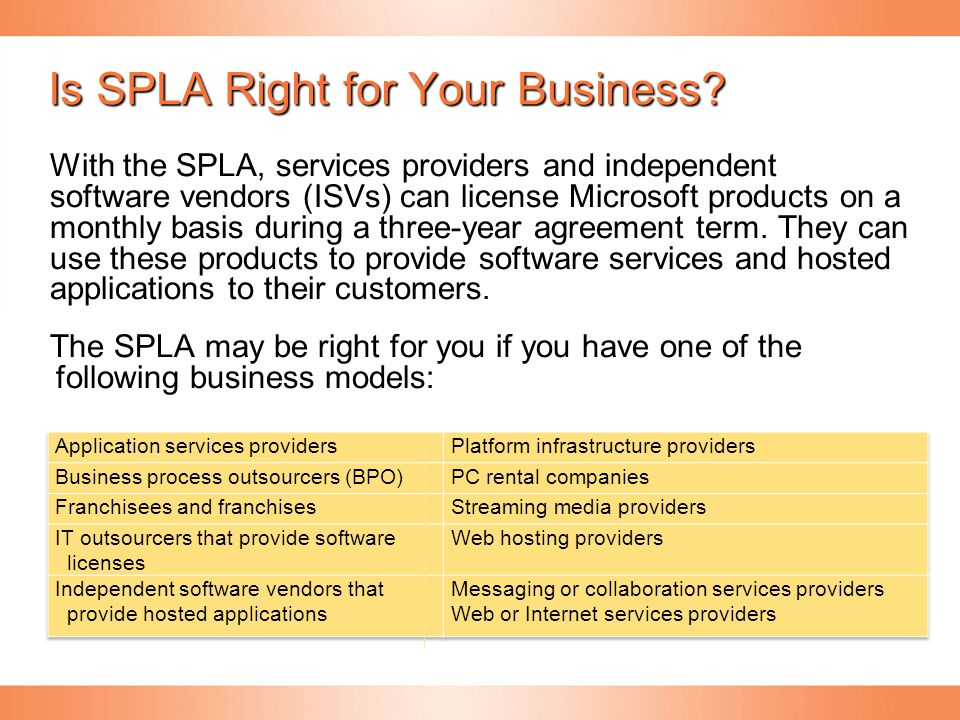 Is SPLA Right for Your Business