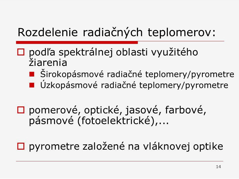 Rozdelenie radiačných teplomerov: