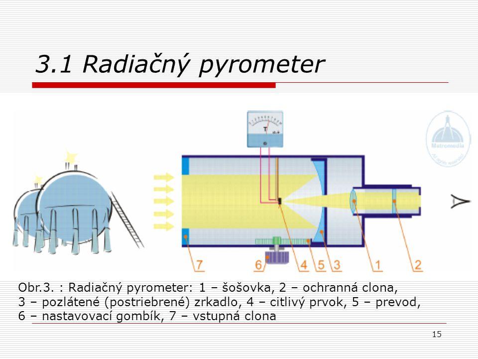 3.1 Radiačný pyrometer