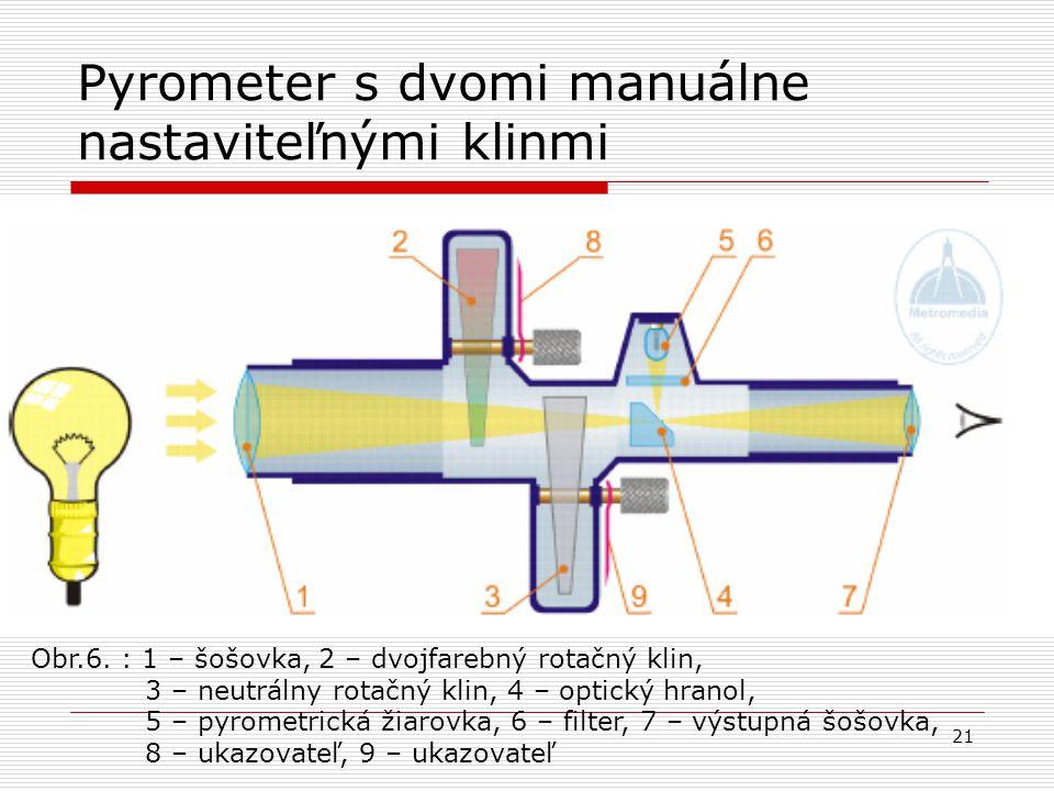 Pyrometer s dvomi manuálne nastaviteľnými klinmi