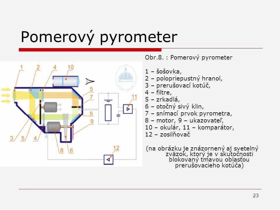 Pomerový pyrometer Obr.8. : Pomerový pyrometer 1 – šošovka,