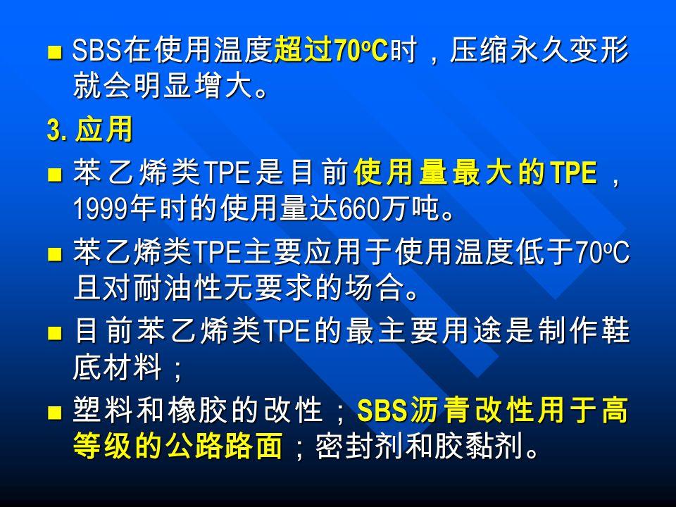 SBS在使用温度超过70oC时,压缩永久变形就会明显增大。