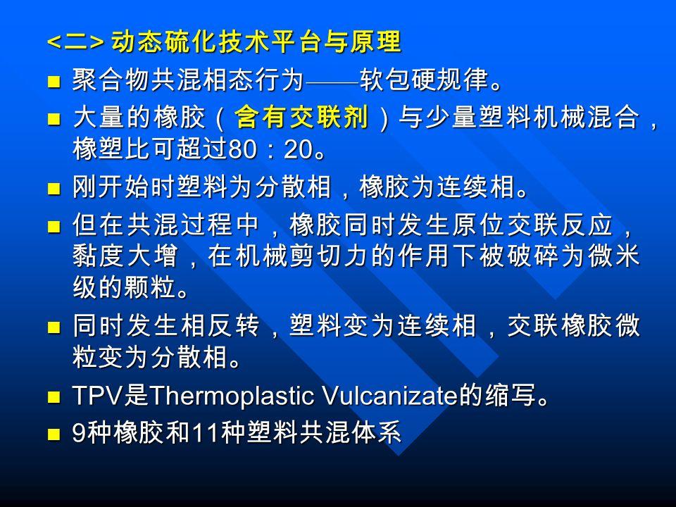 <二> 动态硫化技术平台与原理