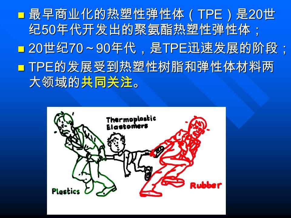 最早商业化的热塑性弹性体(TPE)是20世纪50年代开发出的聚氨酯热塑性弹性体;