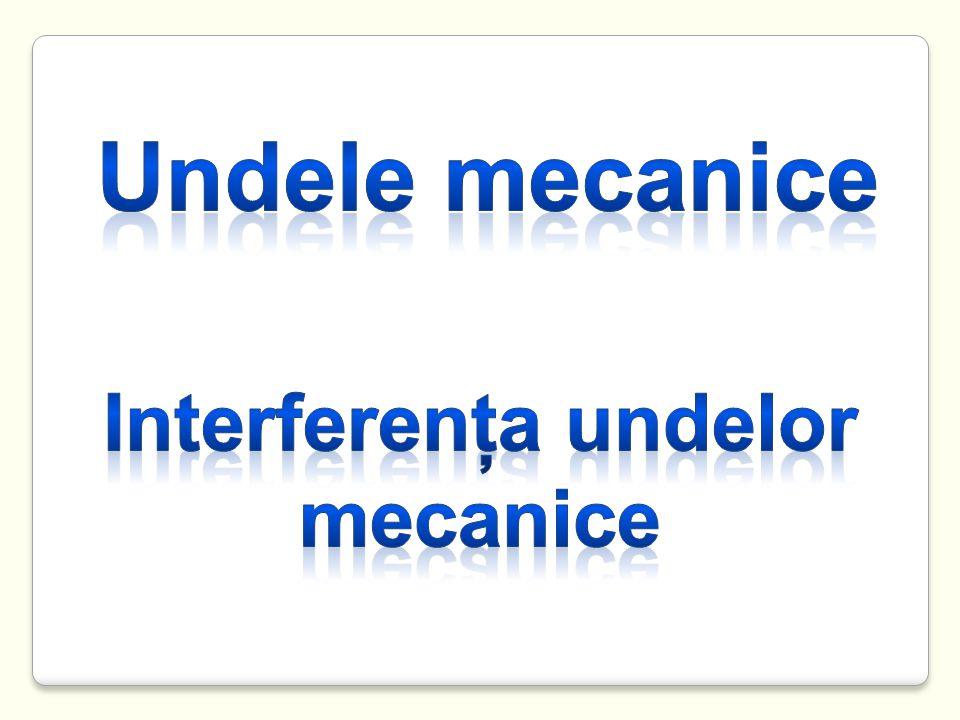 Interferenţa undelor mecanice