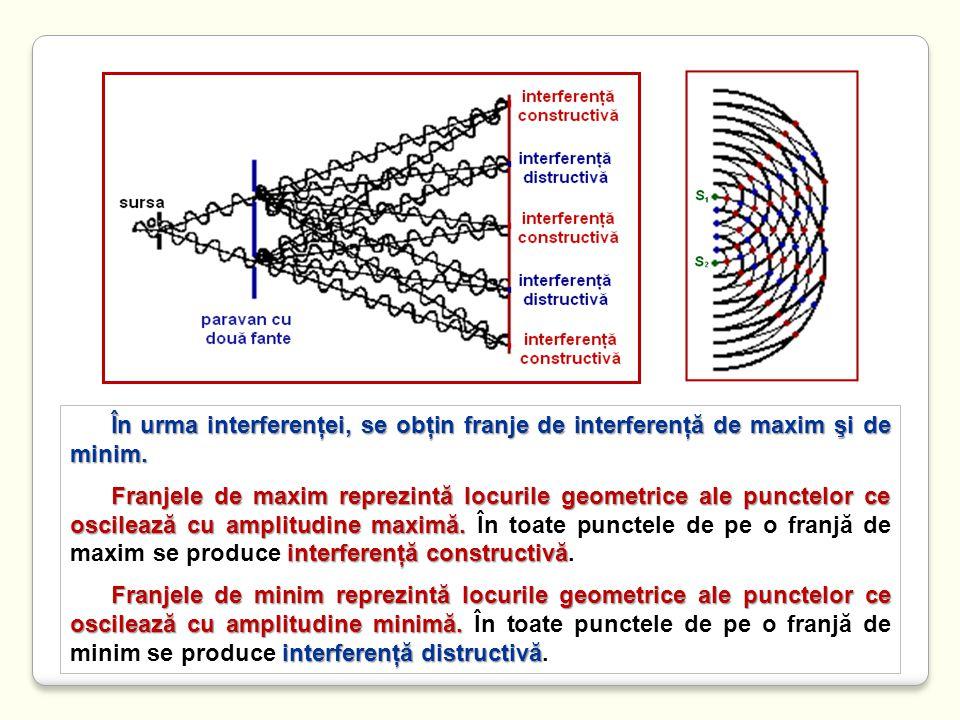 În urma interferenţei, se obţin franje de interferenţă de maxim şi de minim.