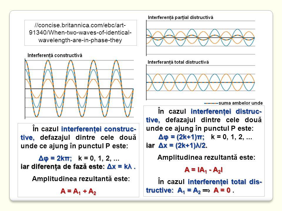 Amplitudinea rezultantă este: A = ΙA1 - A2Ι