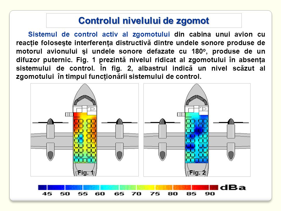 Controlul nivelului de zgomot