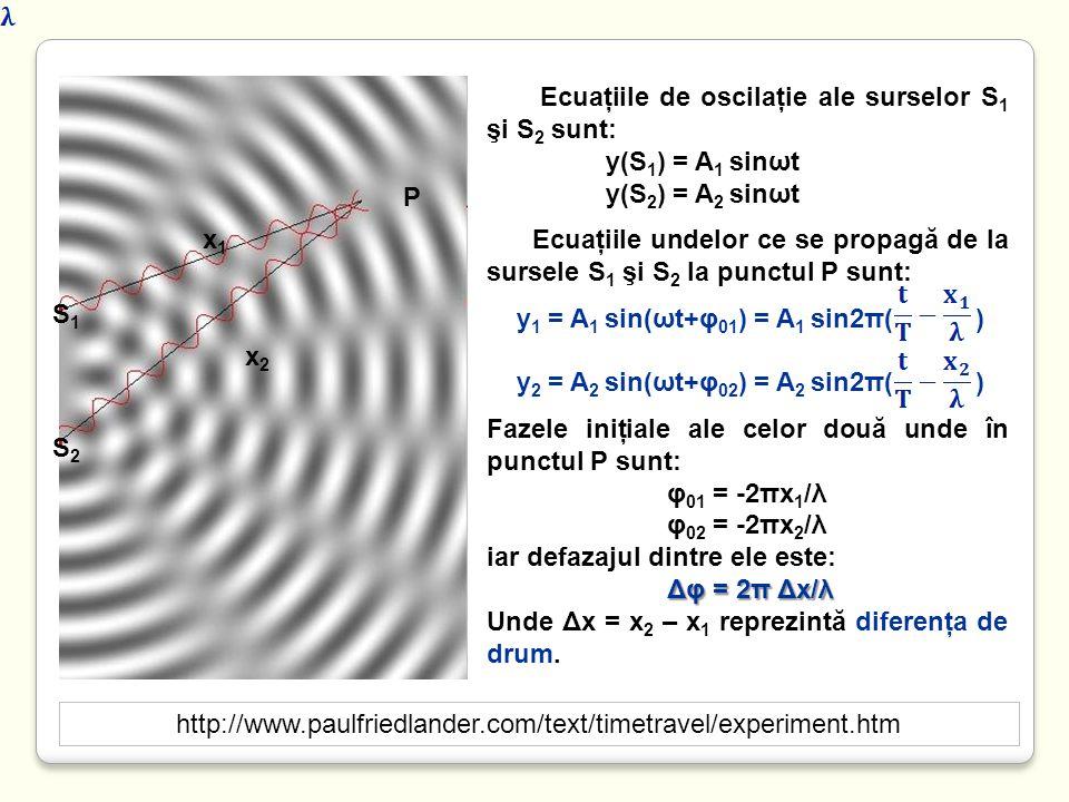 y1 = A1 sin(ωt+φ01) = A1 sin2π( ) y2 = A2 sin(ωt+φ02) = A2 sin2π( )