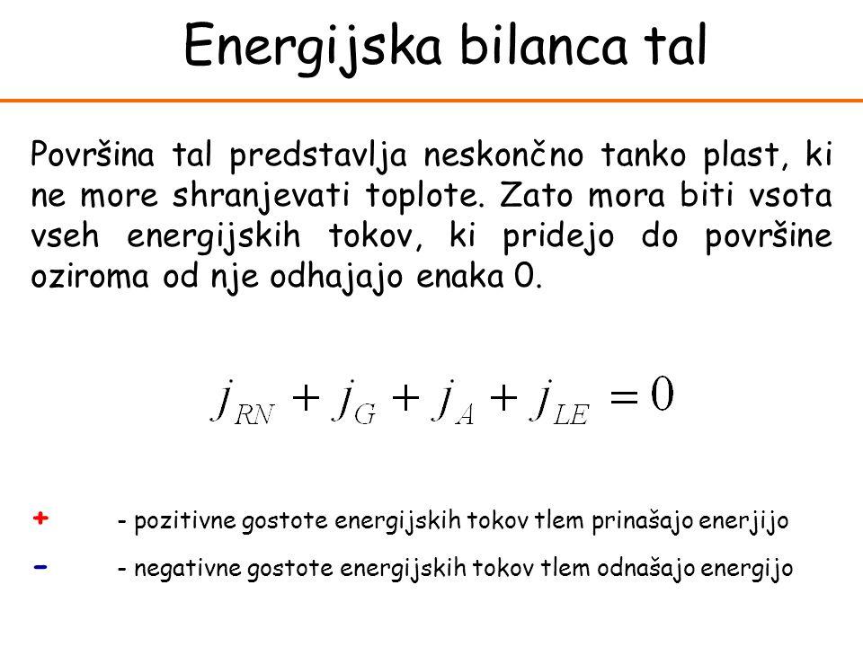 Energijska bilanca tal